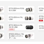 そろそろ欲しい!Canon EOS 80Dの新しい交換レンズを考えてみた
